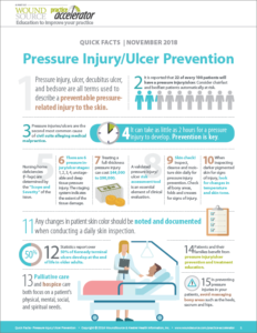 Quick Facts – Pressure Ulcer Injury Prevention