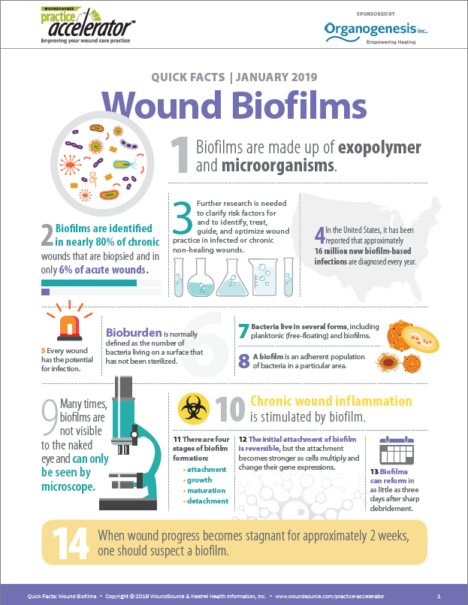 Quick Facts - Wound Biofilms