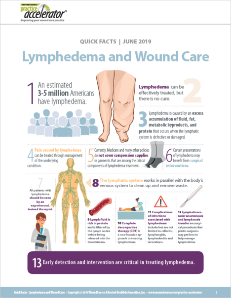 Quick Facts - Lymphedema and Wound Care